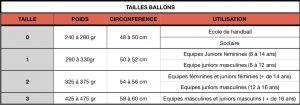 tailles-ballon-300x105
