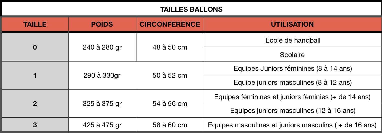 tailles-ballon